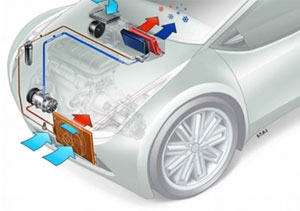 werking auto airco